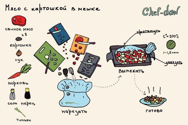 Вкусные рецепты в картинках BroDude.ru recepti v kartinkahi 0145003743