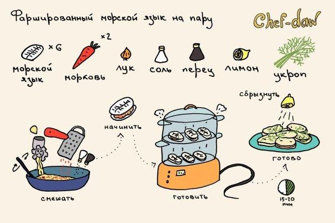 Вкусные рецепты в картинках BroDude.ru recepti v kartinkahi 0217317345