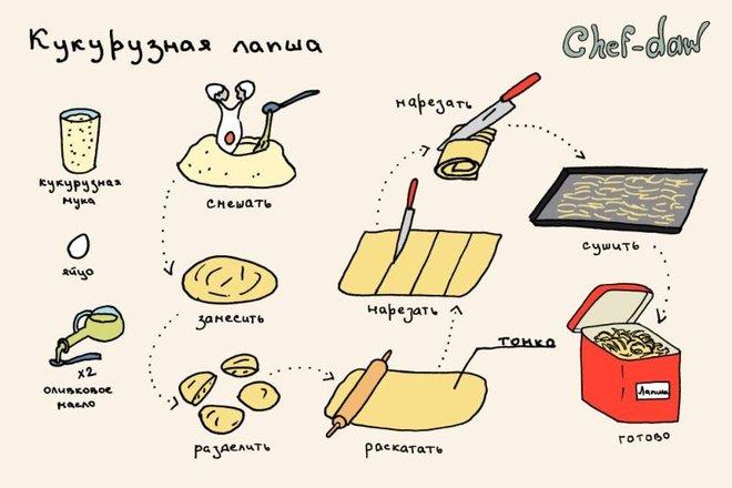 Вкусные рецепты в картинках BroDude.ru recepti v kartinkahi 0260839258