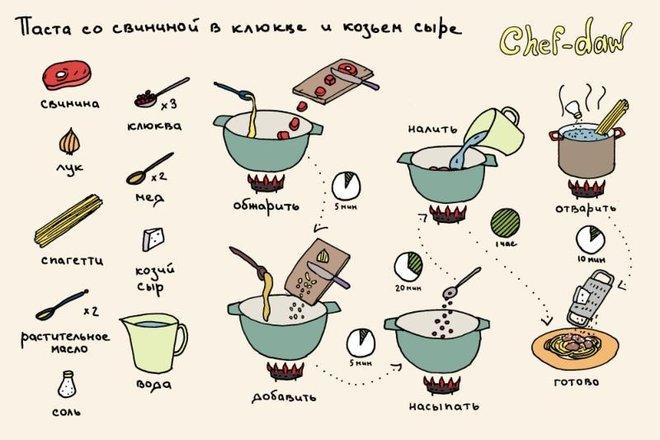 Вкусные рецепты в картинках BroDude.ru recepti v kartinkahi 0275194562
