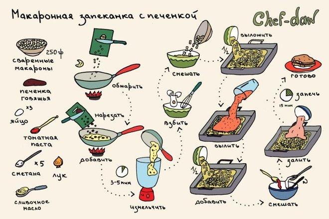 Вкусные рецепты в картинках BroDude.ru recepti v kartinkahi 0310638638