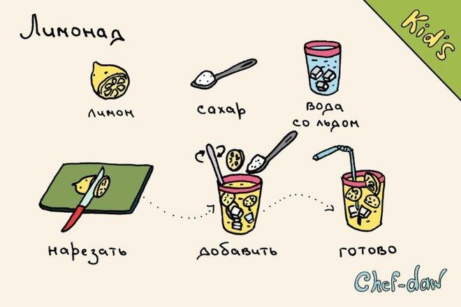 Вкусные рецепты в картинках BroDude.ru recepti v kartinkahi 0350307011