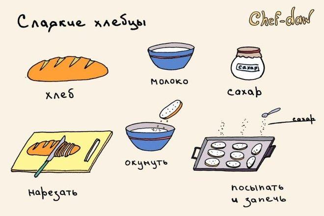 Вкусные рецепты в картинках BroDude.ru recepti v kartinkahi 0441125655