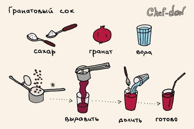 Вкусные рецепты в картинках BroDude.ru recepti v kartinkahi 0459694995
