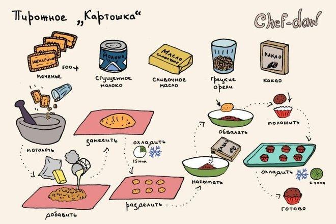 Вкусные рецепты в картинках BroDude.ru recepti v kartinkahi 0503304936
