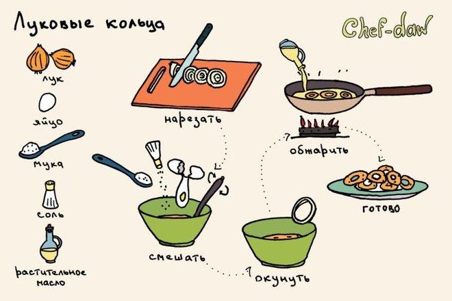 Вкусные рецепты в картинках BroDude.ru recepti v kartinkahi 0532973418