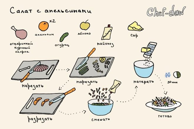 Вкусные рецепты в картинках BroDude.ru recepti v kartinkahi 0591546108