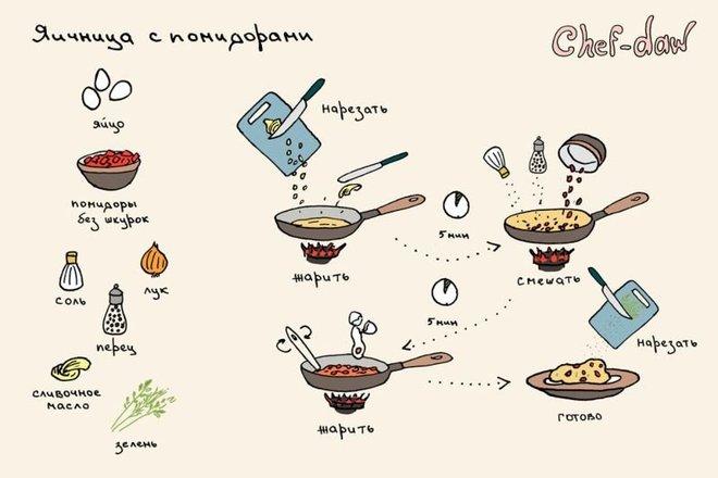 Вкусные рецепты в картинках BroDude.ru recepti v kartinkahi 0622841297