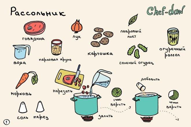 Вкусные рецепты в картинках BroDude.ru recepti v kartinkahi 0656585008