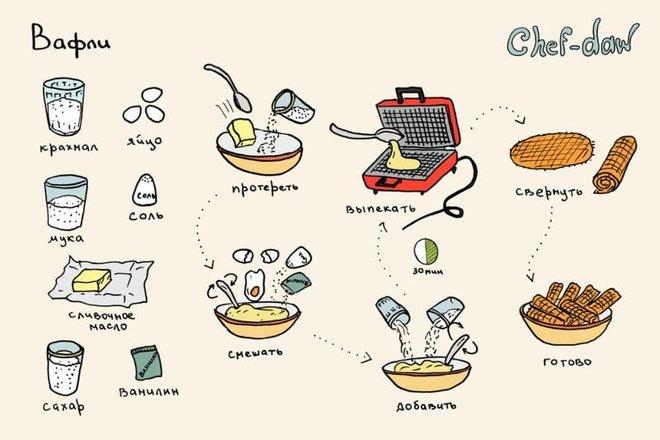 Вкусные рецепты в картинках BroDude.ru recepti v kartinkahi 0821918825