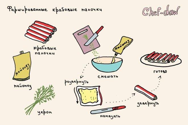 Вкусные рецепты в картинках BroDude.ru recepti v kartinkahi 0949139957