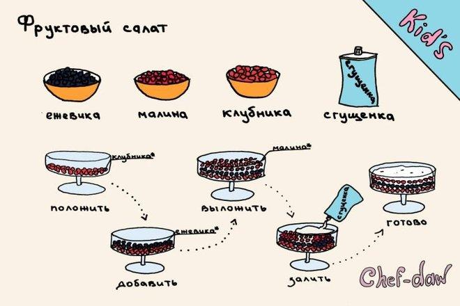 Вкусные рецепты в картинках BroDude.ru recepti v kartinkahi 1047279563