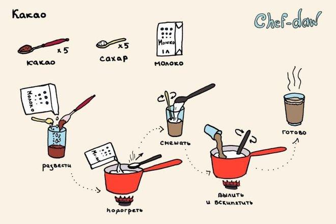 Вкусные рецепты в картинках BroDude.ru recepti v kartinkahi 1156799955