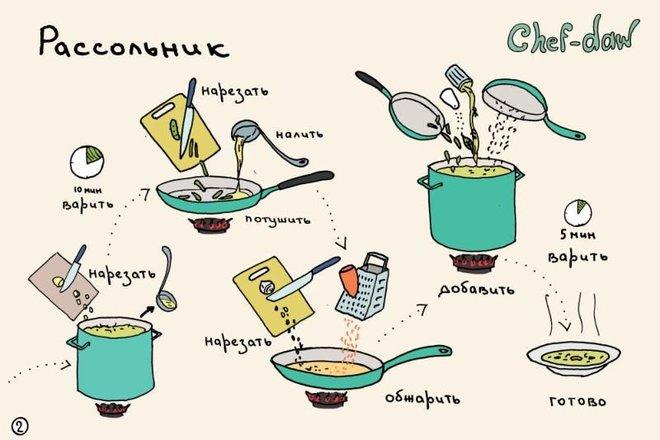 Вкусные рецепты в картинках BroDude.ru recepti v kartinkahi 1157659911