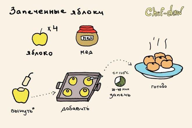 Вкусные рецепты в картинках BroDude.ru recepti v kartinkahi 1174927452