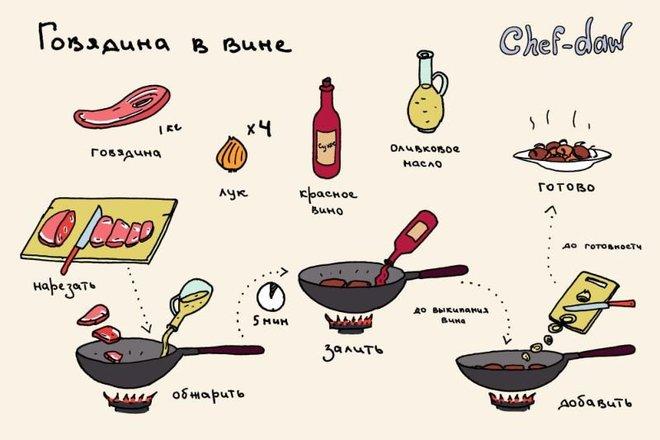 Вкусные рецепты в картинках BroDude.ru recepti v kartinkahi 1307547511