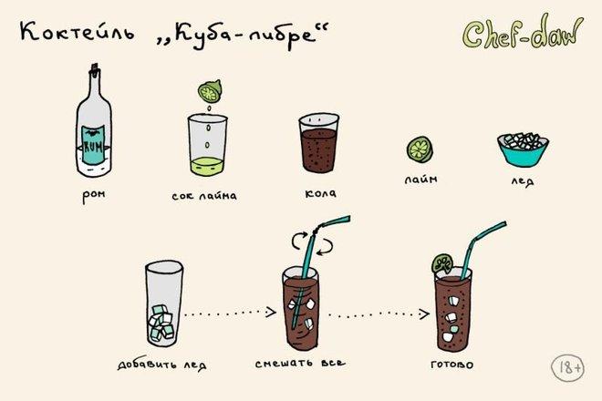 Вкусные рецепты в картинках BroDude.ru recepti v kartinkahi 1550456337