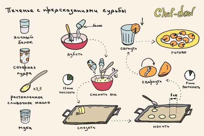 Вкусные рецепты в картинках BroDude.ru recepti v kartinkahi 1598562680