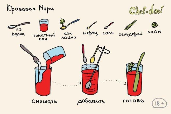 Вкусные рецепты в картинках BroDude.ru recepti v kartinkahi 1634929500