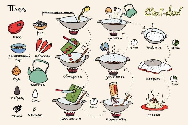 Вкусные рецепты в картинках BroDude.ru recepti v kartinkahi 1692746486