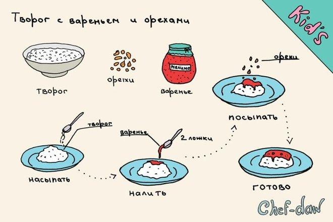 Вкусные рецепты в картинках BroDude.ru recepti v kartinkahi 1722834042