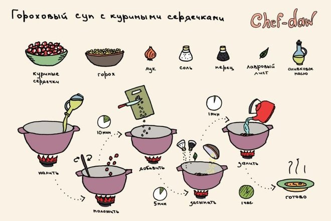 Вкусные рецепты в картинках BroDude.ru recepti v kartinkahi 1741055782
