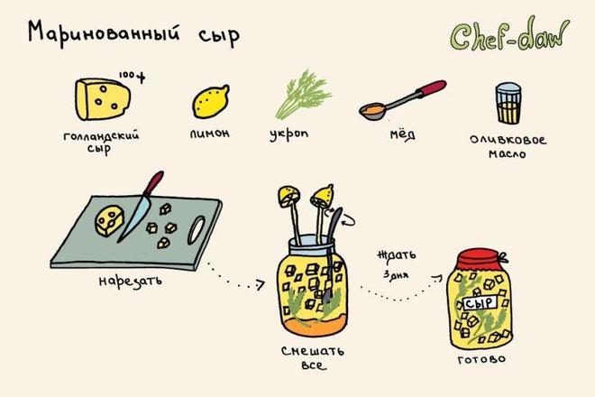 Вкусные рецепты в картинках BroDude.ru recepti v kartinkahi 1810528803