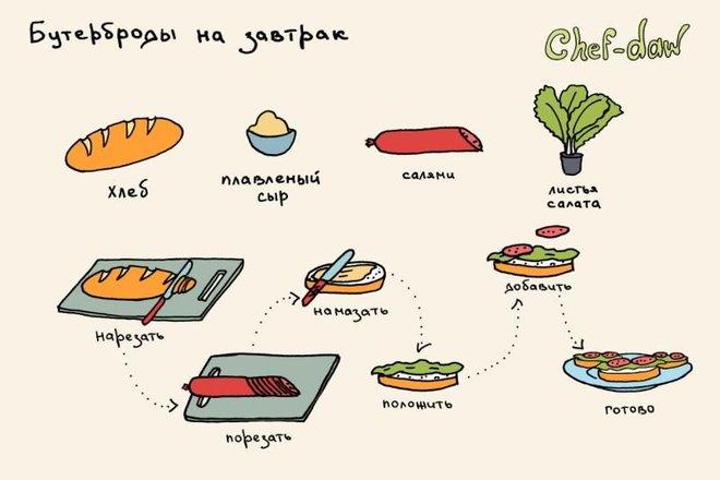 Вкусные рецепты в картинках BroDude.ru recepti v kartinkahi 1815291050