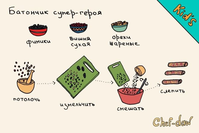Вкусные рецепты в картинках BroDude.ru recepti v kartinkahi 1919065960