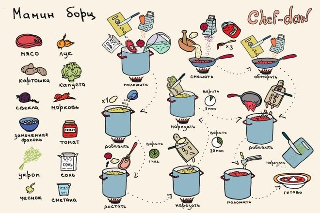 Вкусные рецепты в картинках BroDude.ru recepti v kartinkahi 2026476782