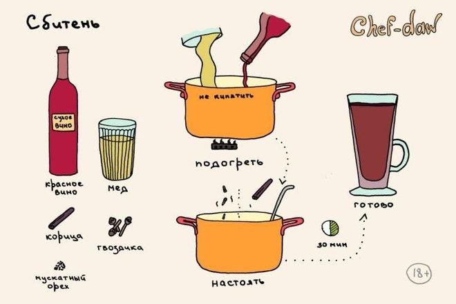 Вкусные рецепты в картинках BroDude.ru recepti v kartinkahi 2134884837