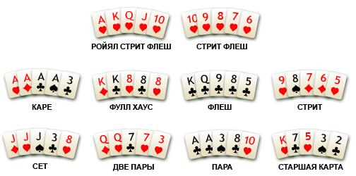 poker0823636897