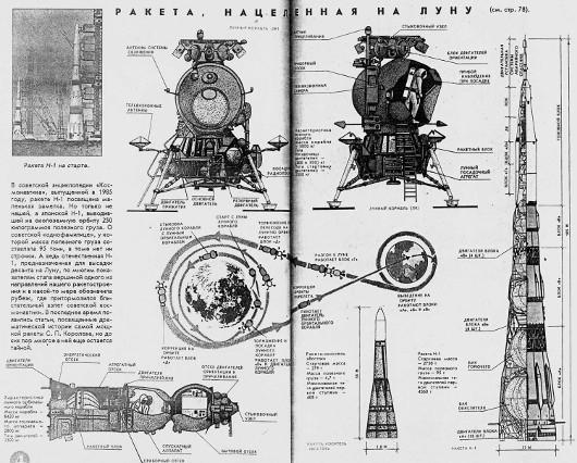 5 гигантов, которые были уничтожены  BroDude.ru raketa 0309714134